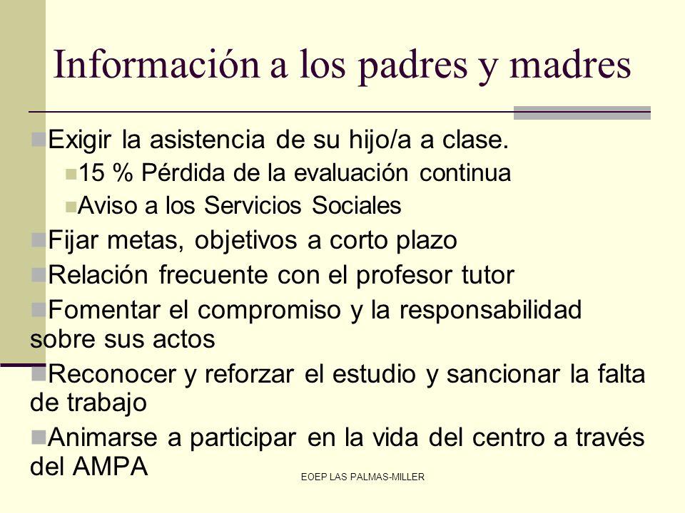 EOEP LAS PALMAS-MILLER Información a los padres y madres Exigir la asistencia de su hijo/a a clase. 15 % Pérdida de la evaluación continua Aviso a los
