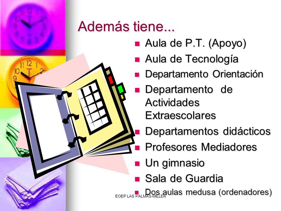 EOEP LAS PALMAS-MILLER Además tiene... Aula de P.T. (Apoyo) Aula de P.T. (Apoyo) Aula de Tecnología Aula de Tecnología Departamento Orientación Depart