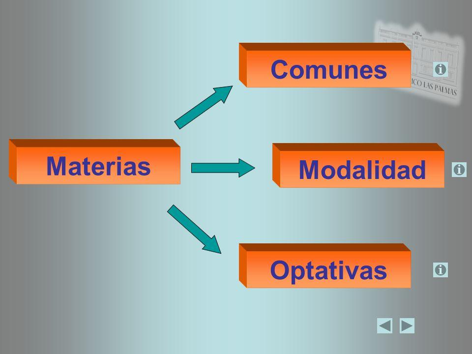 Rama de Ciencias BIOLOGÍA CC. DE LA TIERRA Y MEDIO AMBIENTE FÍSICA QUÍMICA MATEMÁTICAS II