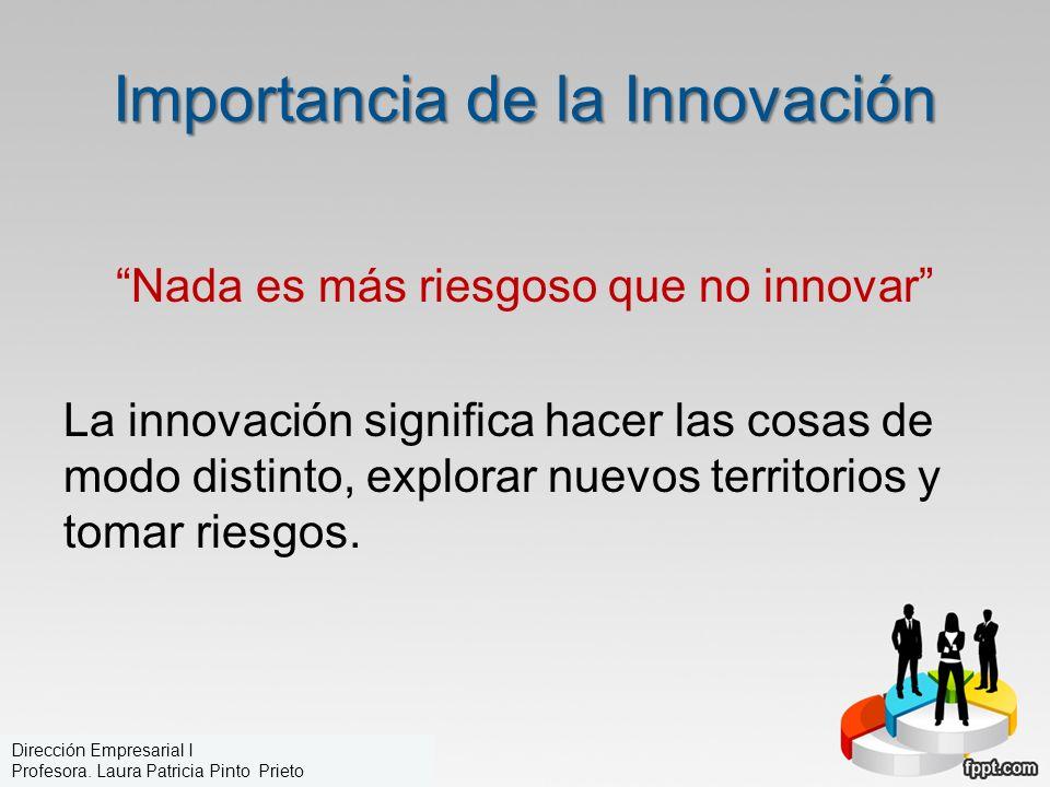 Importancia de la Innovación Nada es más riesgoso que no innovar La innovación significa hacer las cosas de modo distinto, explorar nuevos territorios