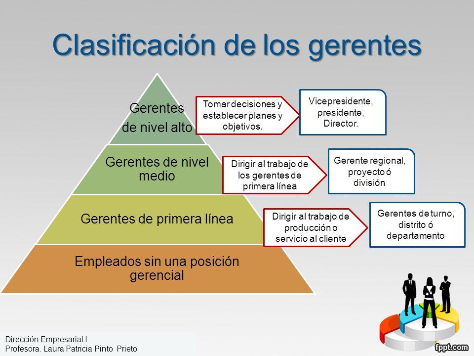 Clasificación de los gerentes Gerentes de nivel alto Gerentes de nivel medio Gerentes de primera línea Empleados sin una posición gerencial Dirigir al