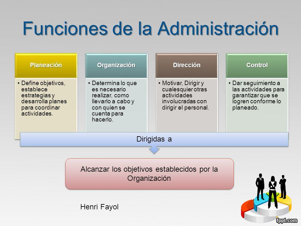 Funciones de la Administración Planeación Define objetivos, establece estrategias y desarrolla planes para coordinar actividades. Organización Determi