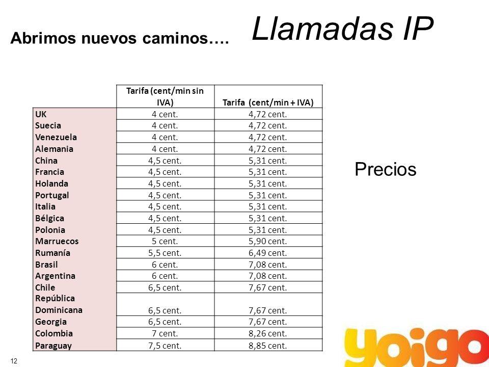 12 Abrimos nuevos caminos…. Llamadas IP Tarifa (cent/min sin IVA)Tarifa (cent/min + IVA) UK4 cent.4,72 cent. Suecia4 cent.4,72 cent. Venezuela4 cent.4