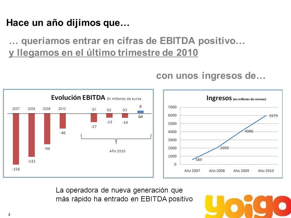 4 Hace un año dijimos que… … queríamos entrar en cifras de EBITDA positivo… y llegamos en el último trimestre de 2010 con unos ingresos de… 2007 2008 20092010 Q1 Q2 Q3 Q4 En millones de euros Año 2010 La operadora de nueva generación que más rápido ha entrado en EBITDA positivo