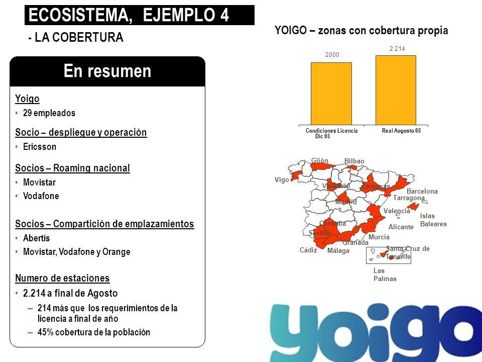 Yoigo 29 empleados Socio – despliegue y operación Ericsson Socios – Roaming nacional Movistar Vodafone Socios – Compartición de emplazamientos Abertis
