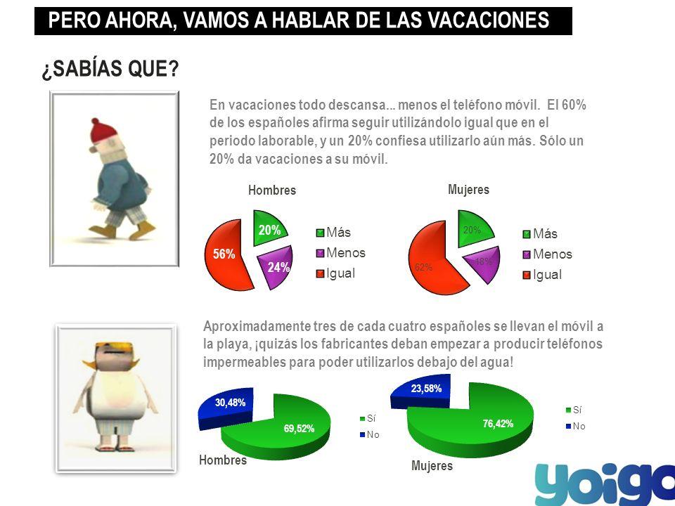 En vacaciones todo descansa... menos el teléfono móvil. El 60% de los españoles afirma seguir utilizándolo igual que en el periodo laborable, y un 20%