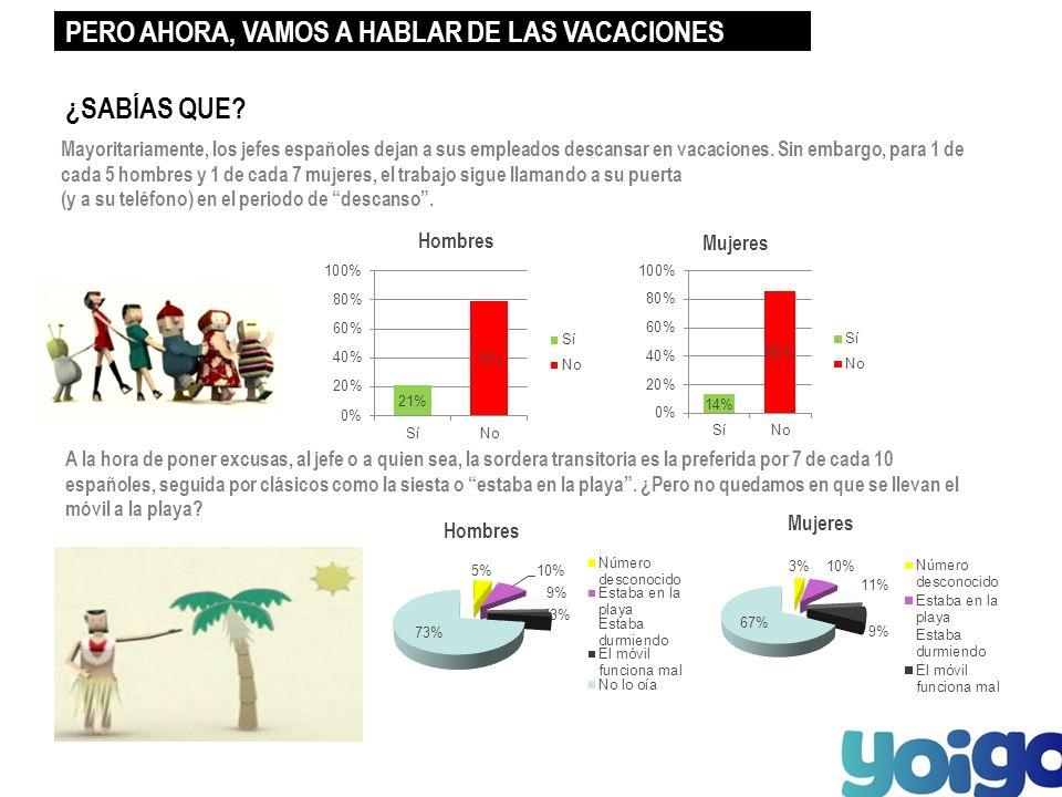 Mayoritariamente, los jefes españoles dejan a sus empleados descansar en vacaciones. Sin embargo, para 1 de cada 5 hombres y 1 de cada 7 mujeres, el t