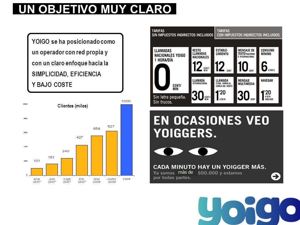 Clientes (miles) más de YOIGO se ha posicionado como un operador con red propia y con un claro enfoque hacia la SIMPLICIDAD, EFICIENCIA Y BAJO COSTE UN OBJETIVO MUY CLARO