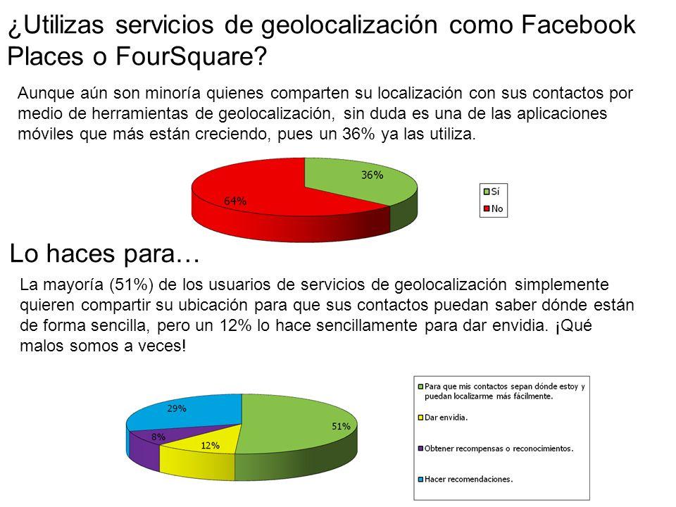 ¿Utilizas servicios de geolocalización como Facebook Places o FourSquare.