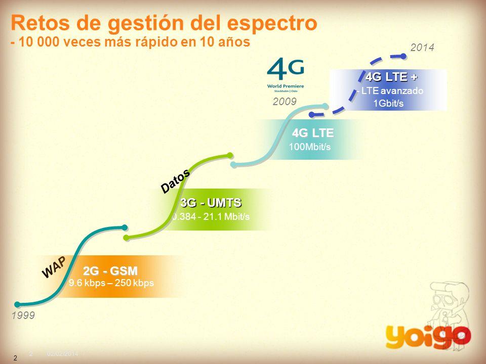 2 4G LTE + 4G LTE + – LTE avanzado 1Gbit/s 02/02/20142 3G - UMTS 0.384 - 21.1 Mbit/s WAP Datos 2G - GSM 2G - GSM 9.6 kbps – 250 kbps 4G LTE 4G LTE 100