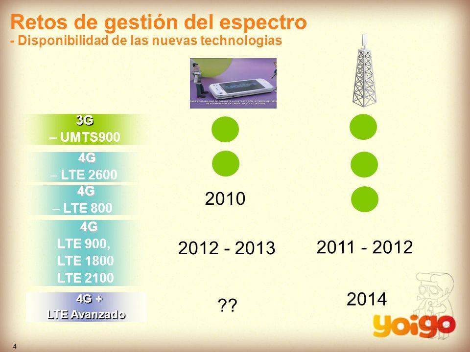 5 Retos de gestión del espectro - A mayor velocidad mayor crecimiento en servicios Maximo Normal 2G (64k) 30k 3G (0,3-21M) 0,2-3M 4G (100M) 20-800M 4G+ (1Gb) 100 - 300M Correo electronico Navegar en Internet Bajar o mandar fotos Trabajar con intranet Trabajar con grandes documentos Musica o Radio en vivo TV en el móvil On-line juego 4Play – seamless services TV o video – alta definicion