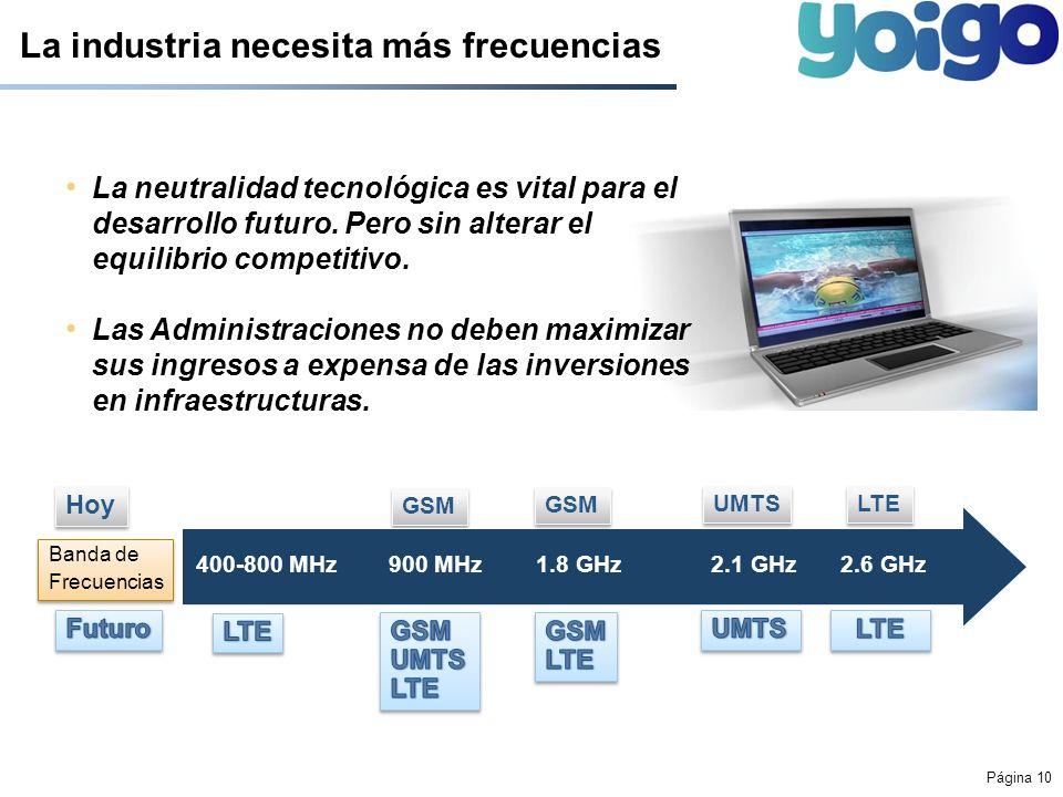 Página 10 La industria necesita más frecuencias 900 Mhz1,8 Ghz2,1 Ghz2,6 Ghz Hoy GSM 900 MHz1.8 GHz2.1 GHz2.6 GHz400-800 MHz Banda de Frecuencias Band