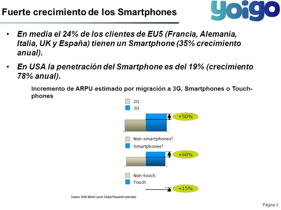 Página 3 Fuerte crecimiento de los Smartphones En media el 24% de los clientes de EU5 (Francia, Alemania, Italia, UK y España) tienen un Smartphone (3
