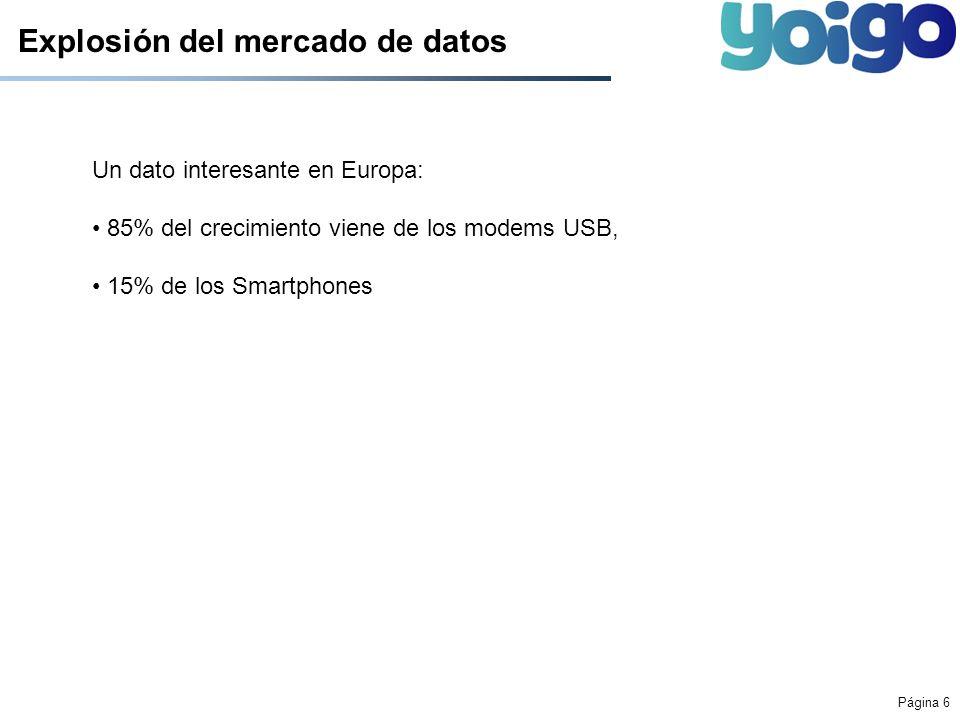 Página 7 Comparativa Internacional 2007 2008 2009 Fuente: CMT 1.189 1.960 653 82% 65% España (miles Datacards) Explosión del mercado de banda ancha móvil Comparativa Internacional Mercado Español