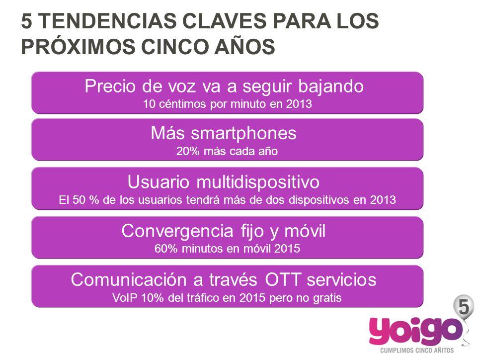 Y TAN SENCILLO COMO SIEMPRE 5 TENDENCIAS CLAVES PARA LOS PRÓXIMOS CINCO AÑOS Precio de voz va a seguir bajando 10 céntimos por minuto en 2013 Más smartphones 20% más cada año Usuario multidispositivo El 50 % de los usuarios tendrá más de dos dispositivos en 2013 Convergencia fijo y móvil 60% minutos en móvil 2015 Comunicación a través OTT servicios VoIP 10% del tráfico en 2015 pero no gratis