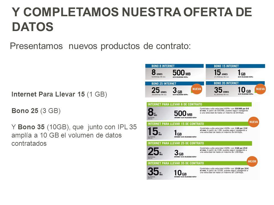 Y TAN SENCILLO COMO SIEMPRE Y COMPLETAMOS NUESTRA OFERTA DE DATOS Presentamos nuevos productos de contrato: Internet Para Llevar 15 (1 GB) Bono 25 (3 GB) Y Bono 35 (10GB), que junto con IPL 35 amplía a 10 GB el volumen de datos contratados