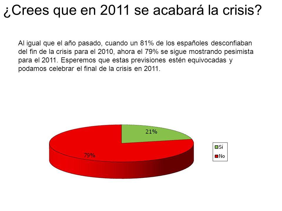 ¿Crees que en 2011 se acabará la crisis.