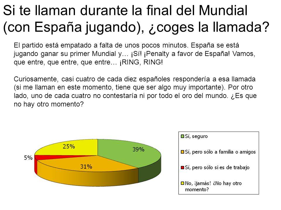 Si España ganara el mundial, ¿a quién harías la primera llamada.