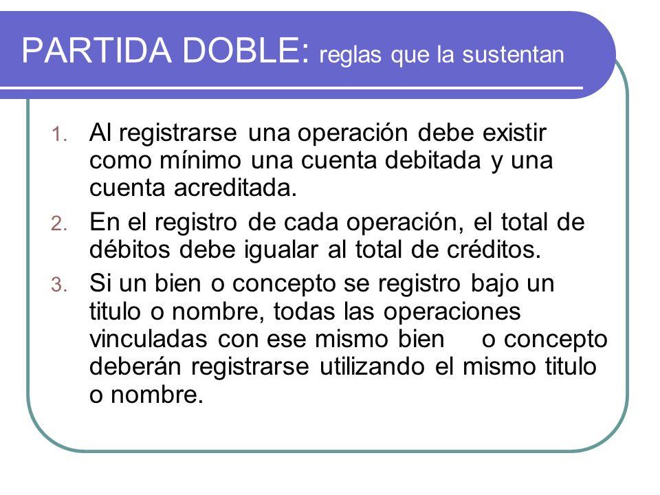 PARTIDA DOBLE: reglas que la sustentan 1. Al registrarse una operación debe existir como mínimo una cuenta debitada y una cuenta acreditada. 2. En el