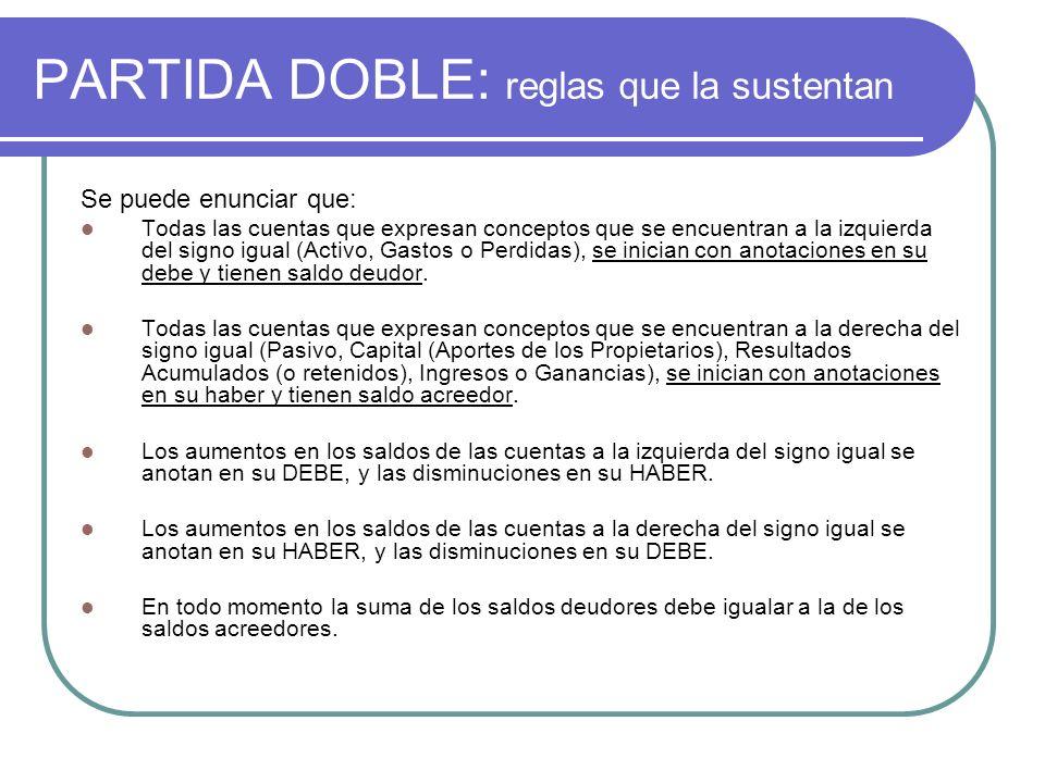 PARTIDA DOBLE: reglas que la sustentan Se puede enunciar que: Todas las cuentas que expresan conceptos que se encuentran a la izquierda del signo igua