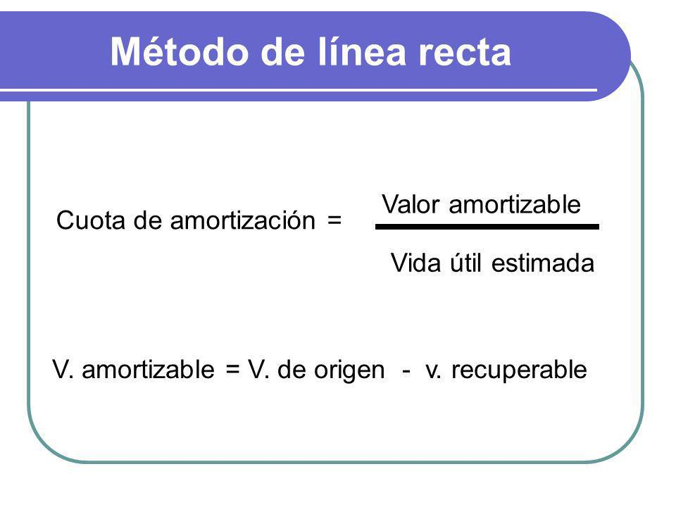 Método de línea recta Valor amortizable Vida útil estimada Cuota de amortización = V. amortizable = V. de origen - v. recuperable