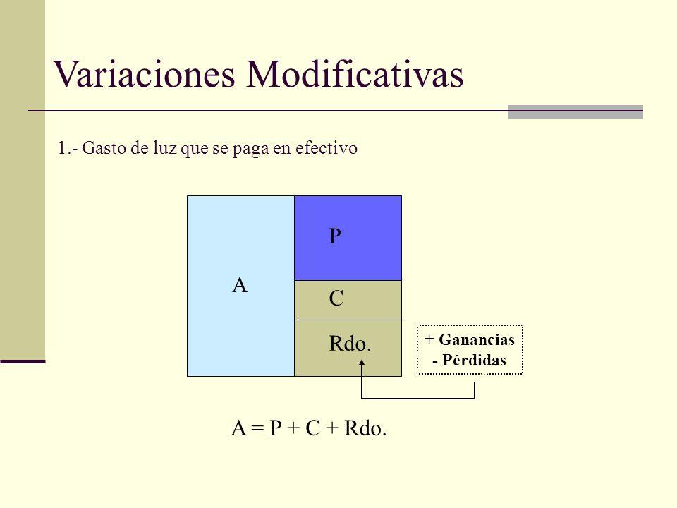 1.- Gasto de luz que se paga en efectivo A P C Rdo. A = P + C + Rdo. + Ganancias - Pérdidas Variaciones Modificativas