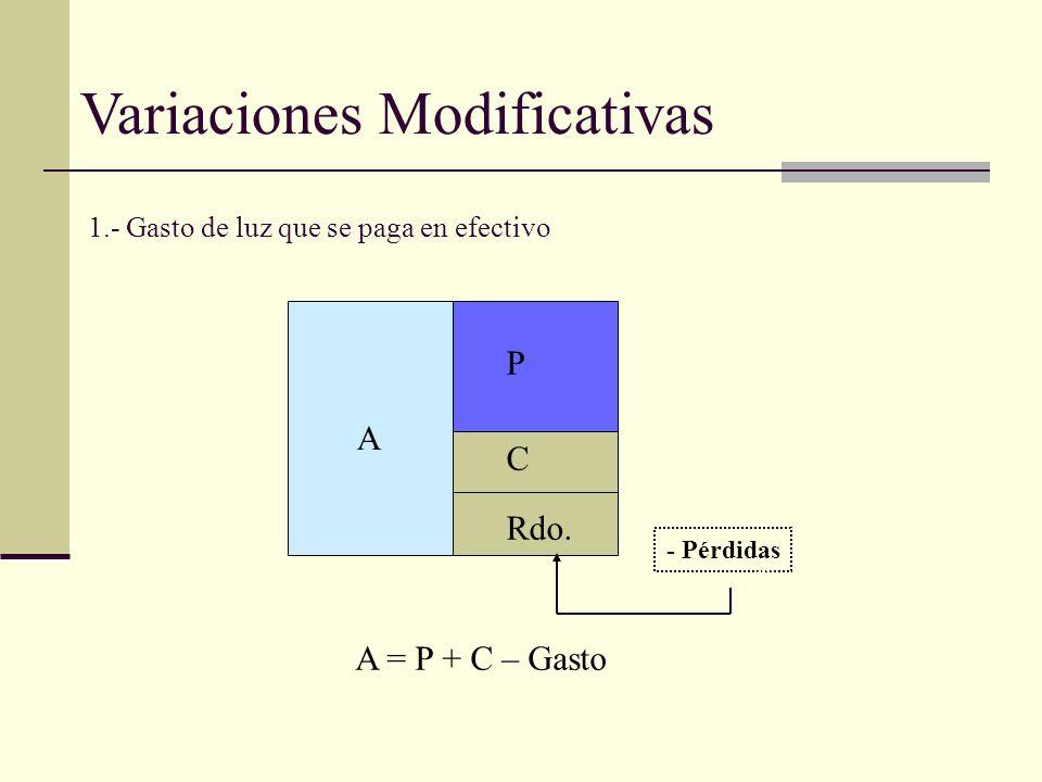 1.- Gasto de luz que se paga en efectivo A P C Rdo. A = P + C – Gasto - Pérdidas Variaciones Modificativas