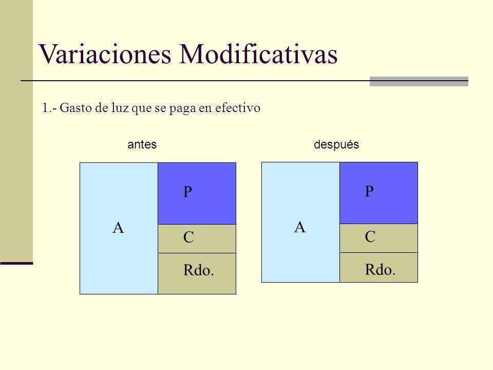 1.- Gasto de luz que se paga en efectivo A P C Rdo. Variaciones Modificativas A P C Rdo. antesdespués