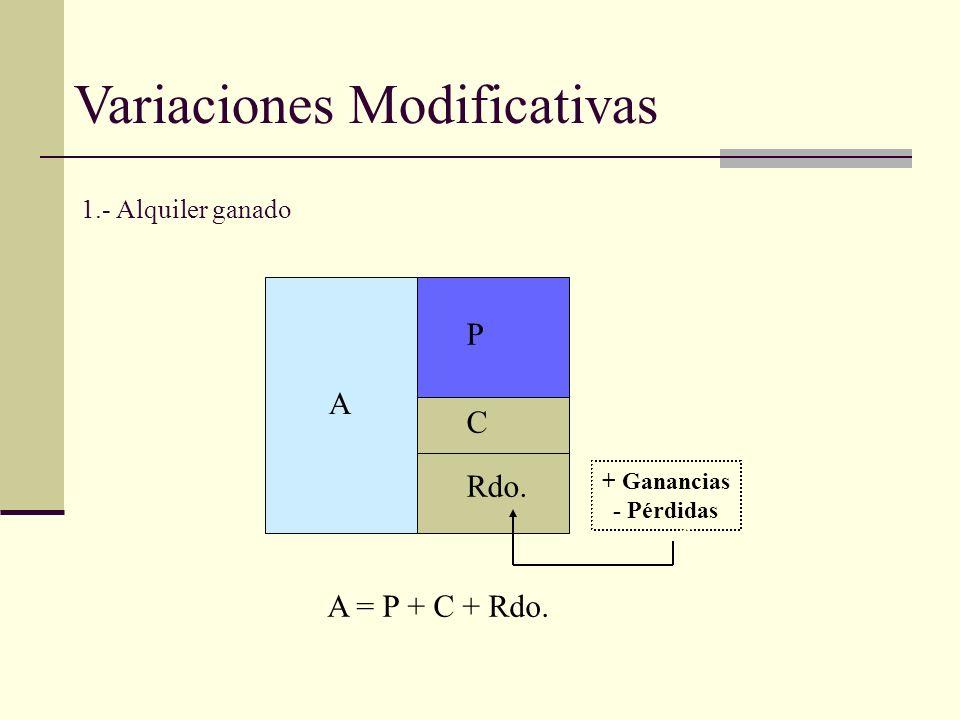 1.- Alquiler ganado A P C Rdo. A = P + C + Rdo. + Ganancias - Pérdidas Variaciones Modificativas
