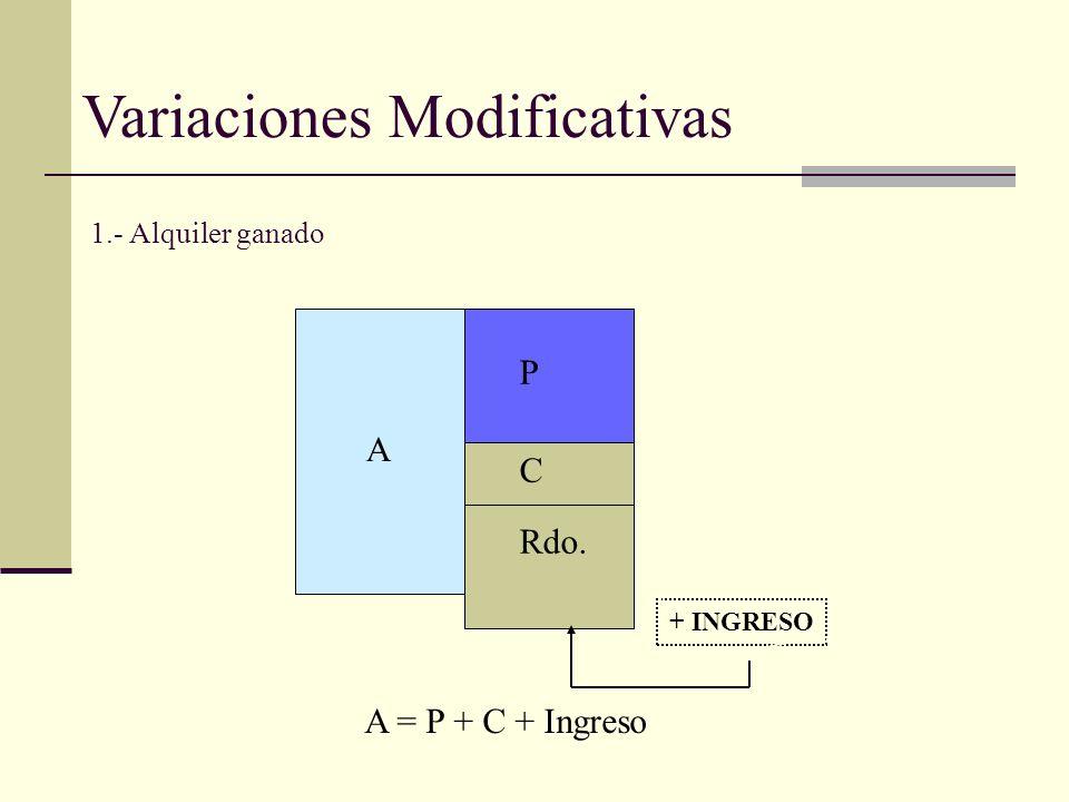 1.- Alquiler ganado A P C Rdo. A = P + C + Ingreso + INGRESO Variaciones Modificativas