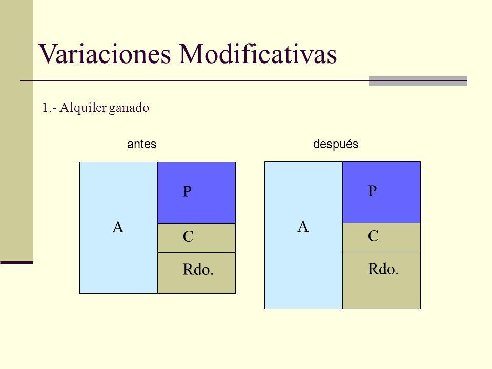 1.- Alquiler ganado Variaciones Modificativas A P C Rdo. antesdespués A P C Rdo.