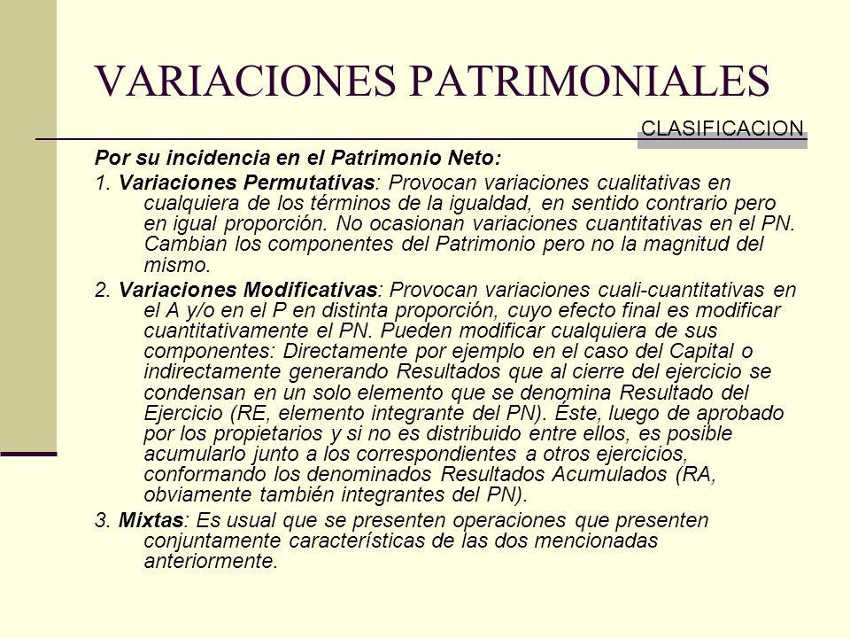 VARIACIONES PATRIMONIALES Por su incidencia en el Patrimonio Neto: 1. Variaciones Permutativas: Provocan variaciones cualitativas en cualquiera de los