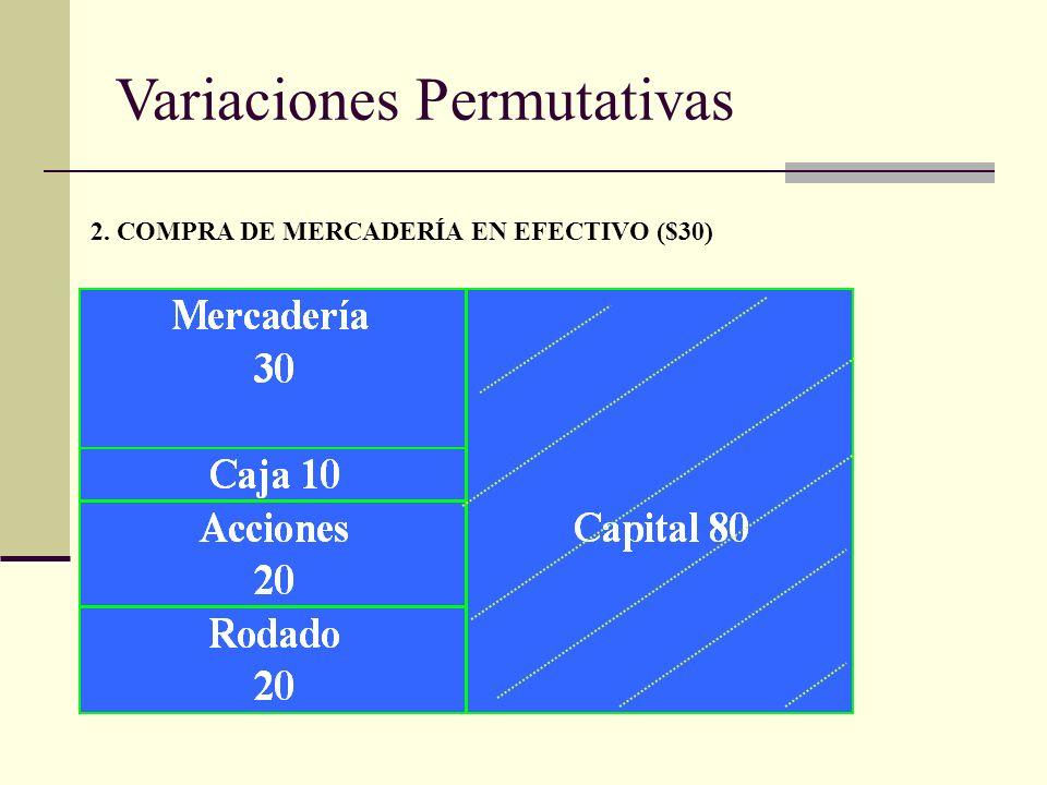 2. COMPRA DE MERCADERÍA EN EFECTIVO ($30) Variaciones Permutativas