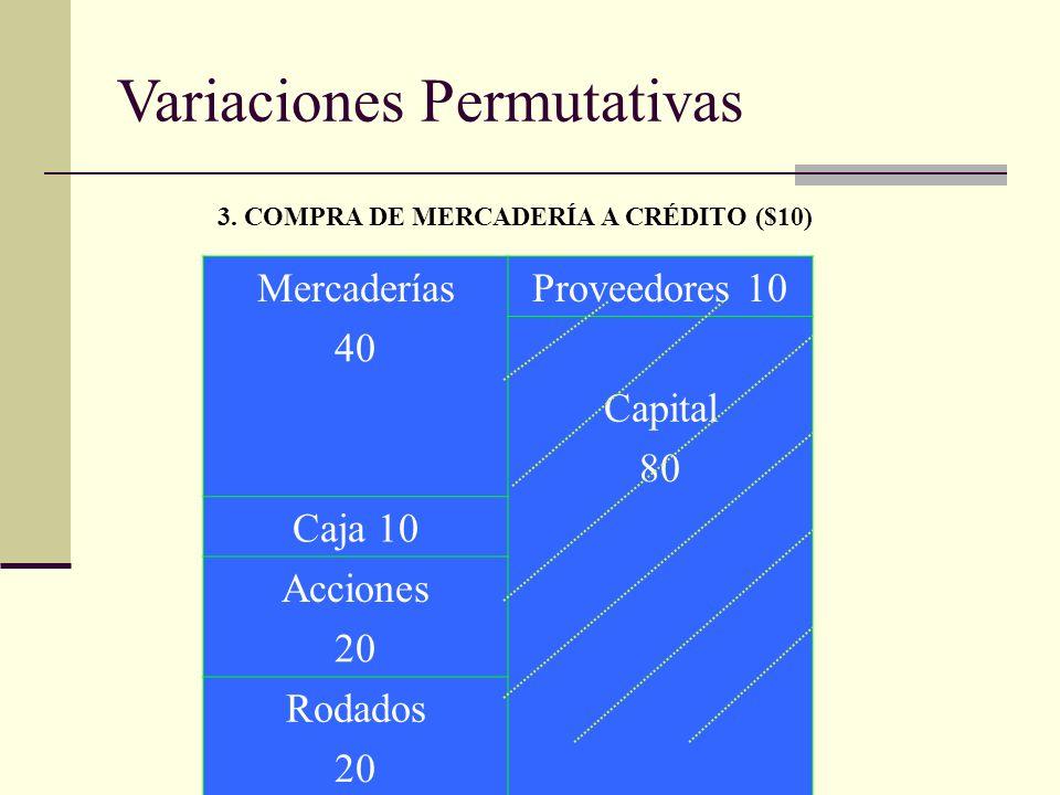 MercaderíasProveedores 10 40 Capital 80 Caja 10 Acciones 20 Rodados 20 3. COMPRA DE MERCADERÍA A CRÉDITO ($10) Variaciones Permutativas