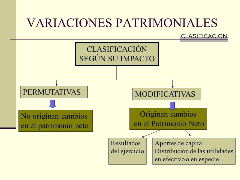 VARIACIONES PATRIMONIALES CLASIFICACION CLASIFICACIÓN SEGÚN SU IMPACTO PERMUTATIVAS MODIFICATIVAS No originan cambios en el patrimonio neto Originan c