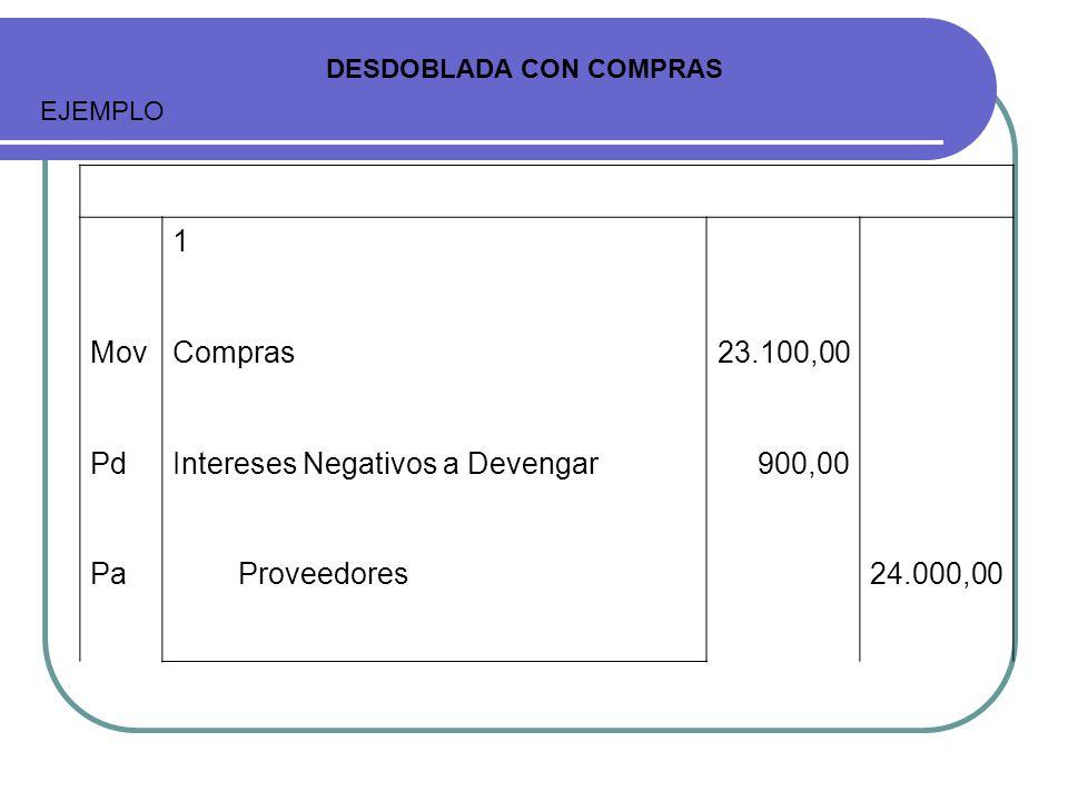 1 MovCompras23.100,00 PdIntereses Negativos a Devengar900,00 PaProveedores24.000,00 DESDOBLADA CON COMPRAS EJEMPLO