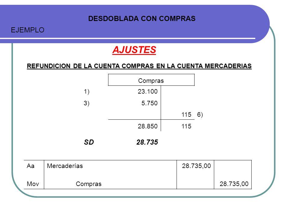 DESDOBLADA CON COMPRAS EJEMPLO AaMercaderías28.735,00 Mov Compras28.735,00 REFUNDICION DE LA CUENTA COMPRAS EN LA CUENTA MERCADERIAS AJUSTES Compras 1