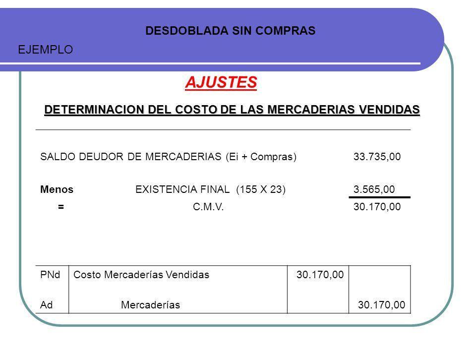 DESDOBLADA SIN COMPRAS EJEMPLO SALDO DEUDOR DE MERCADERIAS (Ei + Compras)33.735,00 Menos EXISTENCIA FINAL (155 X 23)3.565,00 =C.M.V.30.170,00 PNdCosto