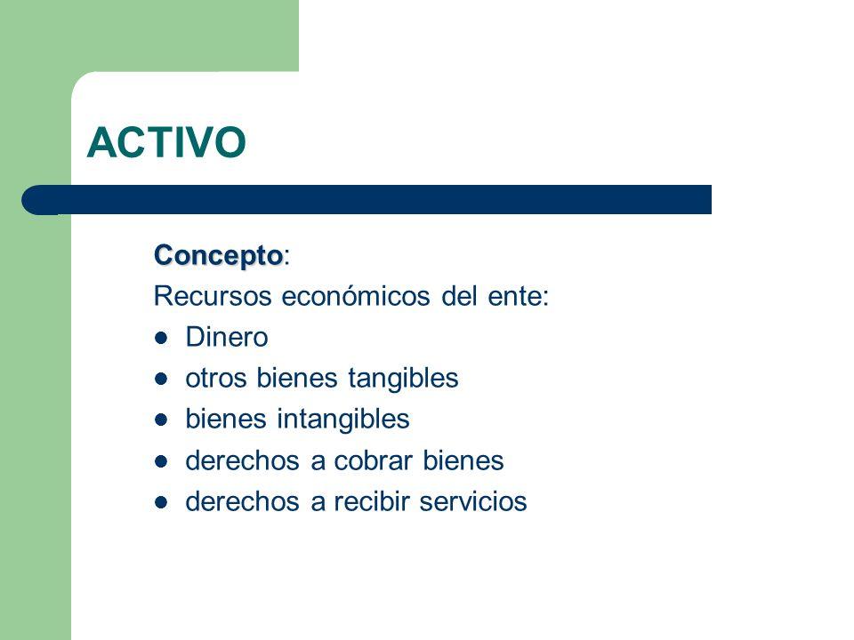 ACTIVO Concepto Concepto: Recursos económicos del ente: Dinero otros bienes tangibles bienes intangibles derechos a cobrar bienes derechos a recibir s