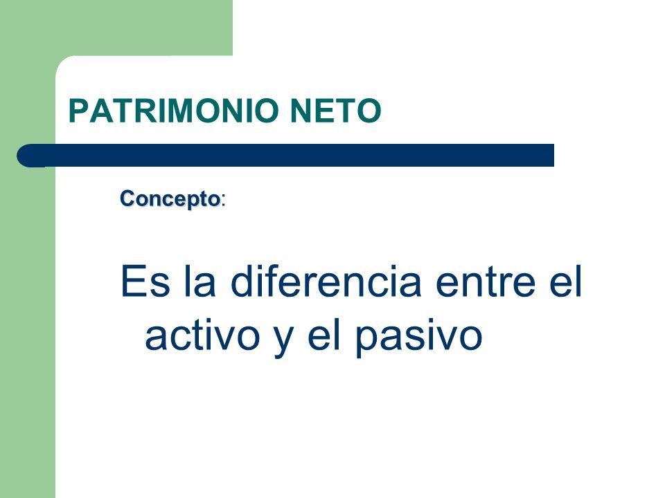 PATRIMONIO NETO Concepto Concepto: Es la diferencia entre el activo y el pasivo