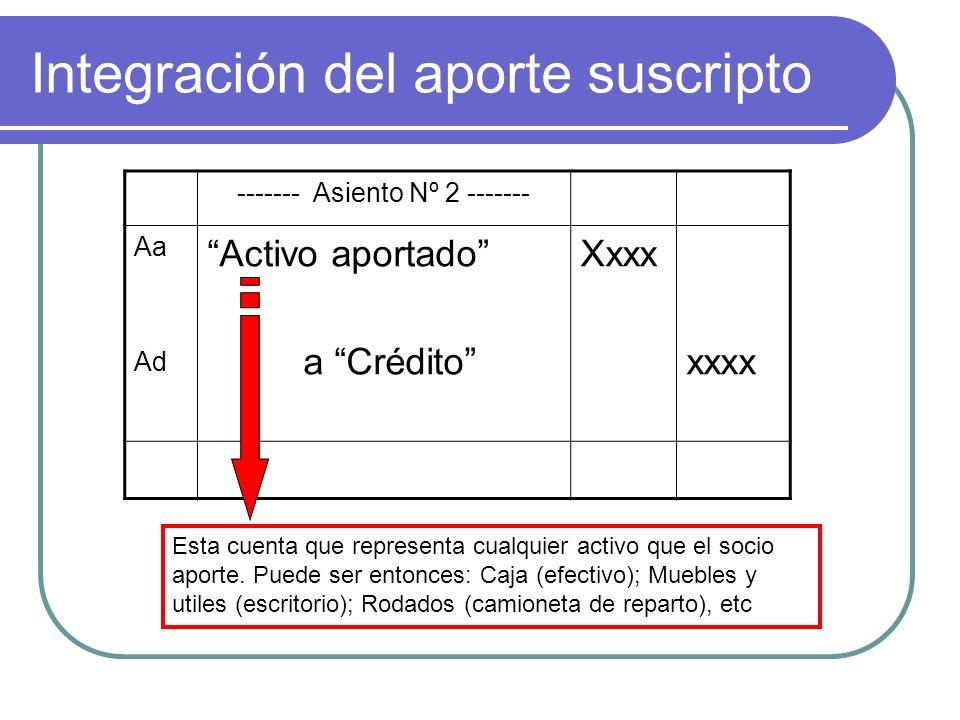 Integración del aporte suscripto ------- Asiento Nº 2 ------- Aa Ad Activo aportado a Crédito Xxxx xxxx SE PRODUCE UNA VARIACION PERMUTATIVA