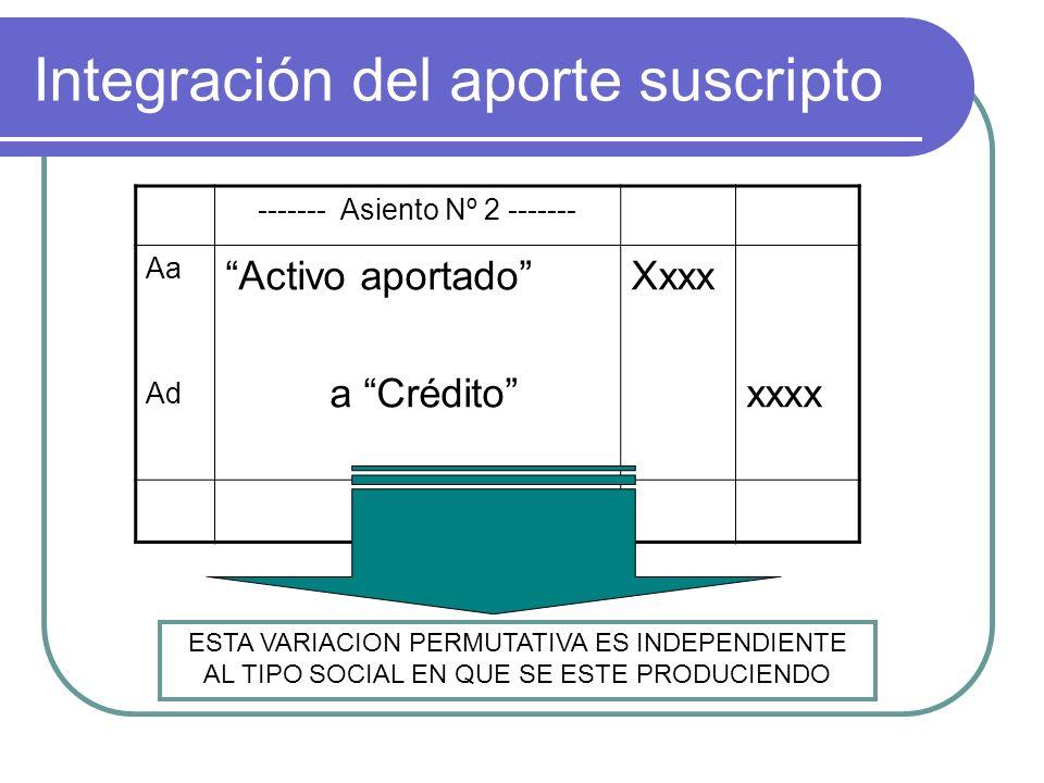 Integración del aporte suscripto ------- Asiento Nº 2 ------- Aa Ad Activo aportado a Crédito Xxxx xxxx ESTA VARIACION PERMUTATIVA ES INDEPENDIENTE AL