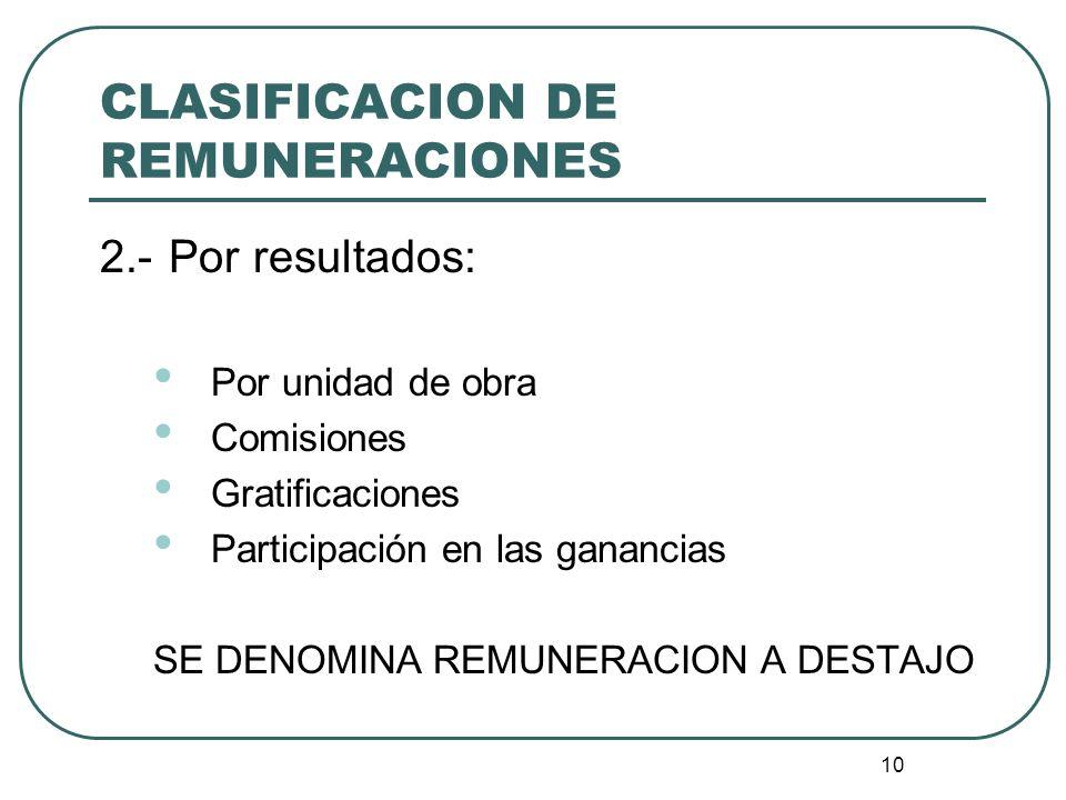10 CLASIFICACION DE REMUNERACIONES 2.-Por resultados: Por unidad de obra Comisiones Gratificaciones Participación en las ganancias SE DENOMINA REMUNER