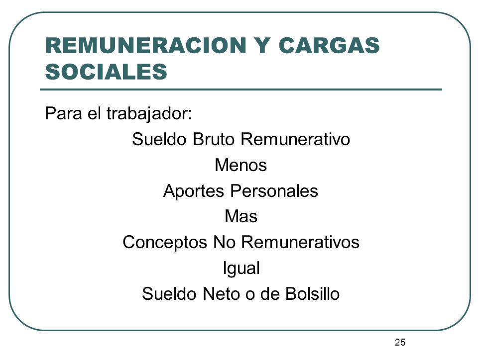 25 REMUNERACION Y CARGAS SOCIALES Para el trabajador: Sueldo Bruto Remunerativo Menos Aportes Personales Mas Conceptos No Remunerativos Igual Sueldo N