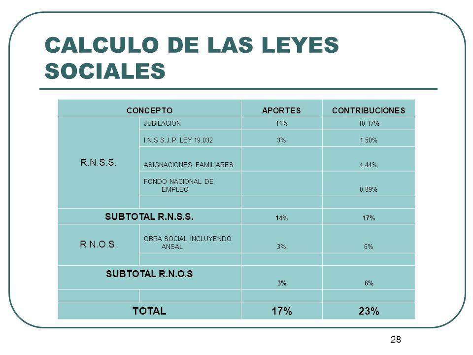 28 CALCULO DE LAS LEYES SOCIALES CONCEPTOAPORTESCONTRIBUCIONES R.N.S.S. JUBILACION11%10,17% I.N.S.S.J.P. LEY 19.0323%1,50% ASIGNACIONES FAMILIARES 4,4