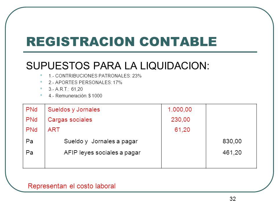 32 REGISTRACION CONTABLE SUPUESTOS PARA LA LIQUIDACION: 1.- CONTRIBUCIONES PATRONALES: 23% 2.- APORTES PERSONALES: 17% 3.- A.R.T.: 61,20 4.- Remunerac