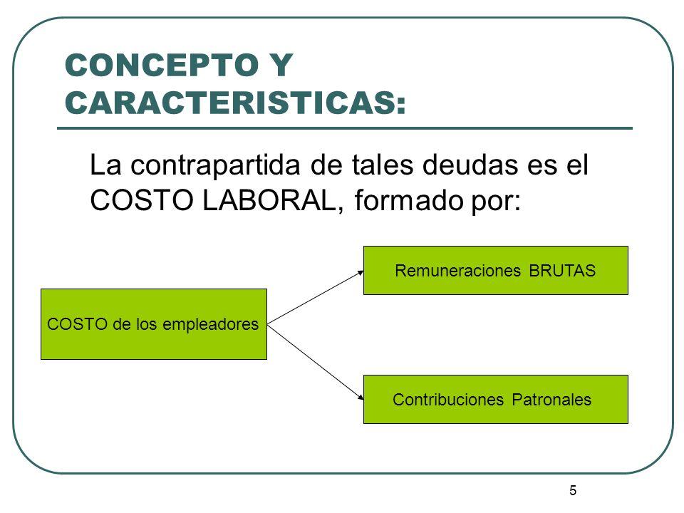 26 REMUNERACION Y CARGAS SOCIALES Para el empleador: Contribuciones Patronales calculadas como un % sobre el Sueldo Bruto Remunerativo