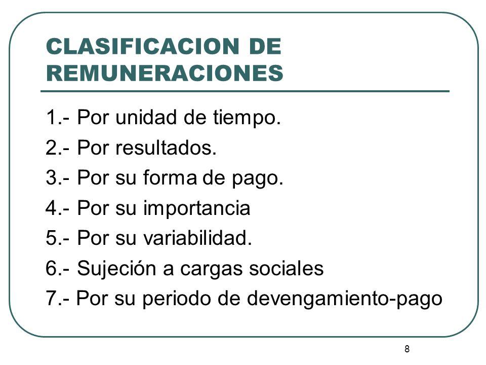 8 CLASIFICACION DE REMUNERACIONES 1.-Por unidad de tiempo. 2.-Por resultados. 3.-Por su forma de pago. 4.-Por su importancia 5.-Por su variabilidad. 6