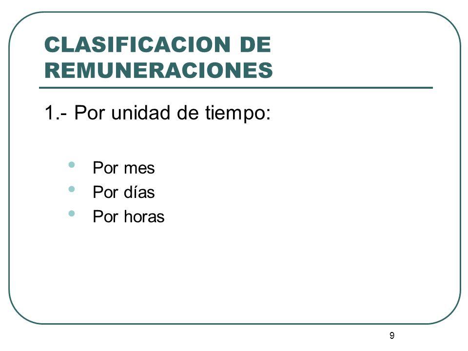 10 CLASIFICACION DE REMUNERACIONES 2.-Por resultados: Por unidad de obra Comisiones Gratificaciones Participación en las ganancias SE DENOMINA REMUNERACION A DESTAJO