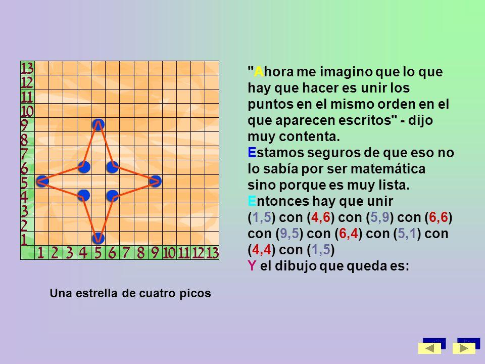 Vamos, uno por uno, encontrando todos los puntos: Así ya los tenemos todos: (1,5), (4,6), (5,9), (6,6), (9,5), (6,4), (5,1), (4,4), (1,5) Observen con